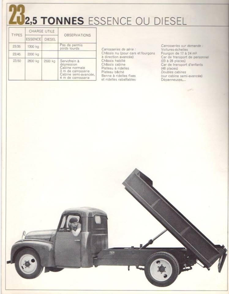 Brochure publicitaire de la gamme des utilitaires de 1965 2747