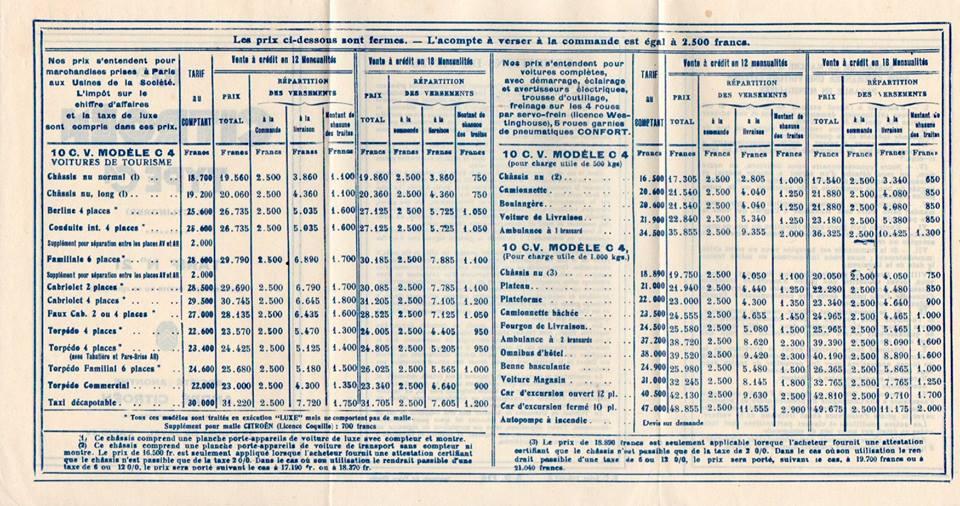 Brochure publicitaire de la gamme C4  (1000 kg) en 1929 2748