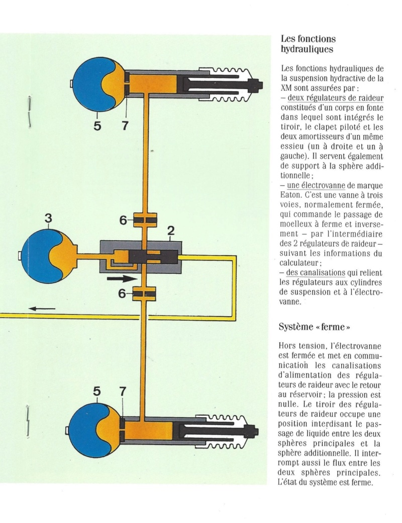 les YOUNGTIMERS (Citroën récentes: AX, BX , CX , XM....) - Page 3 2932