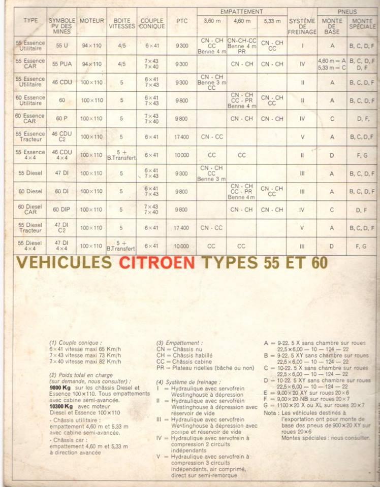 Brochure publicitaire de la gamme des utilitaires de 1965 31100