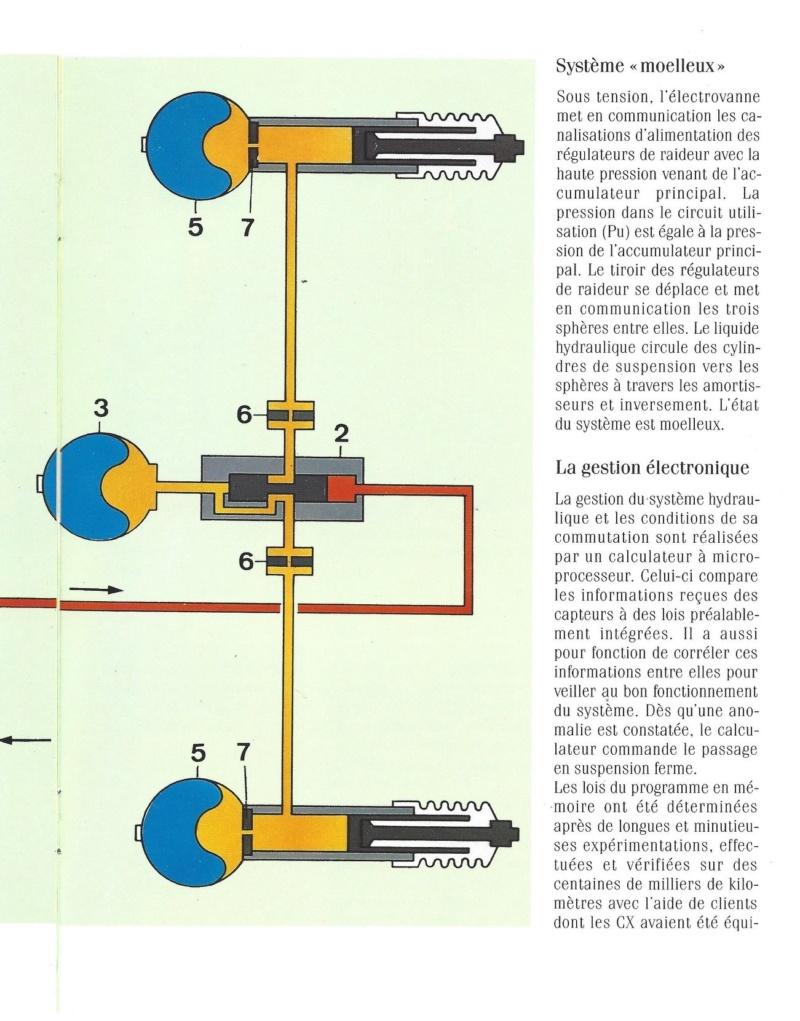 les YOUNGTIMERS (Citroën récentes: AX, BX , CX , XM....) - Page 3 3170