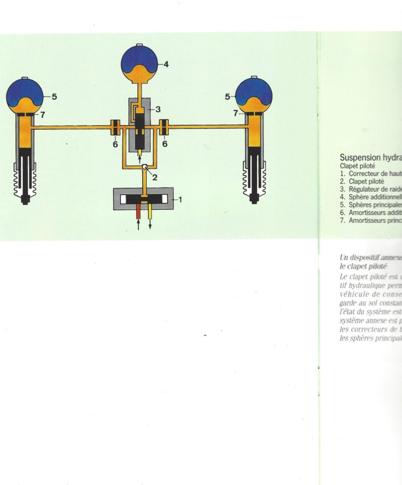 les YOUNGTIMERS (Citroën récentes: AX, BX , CX , XM....) - Page 3 3229