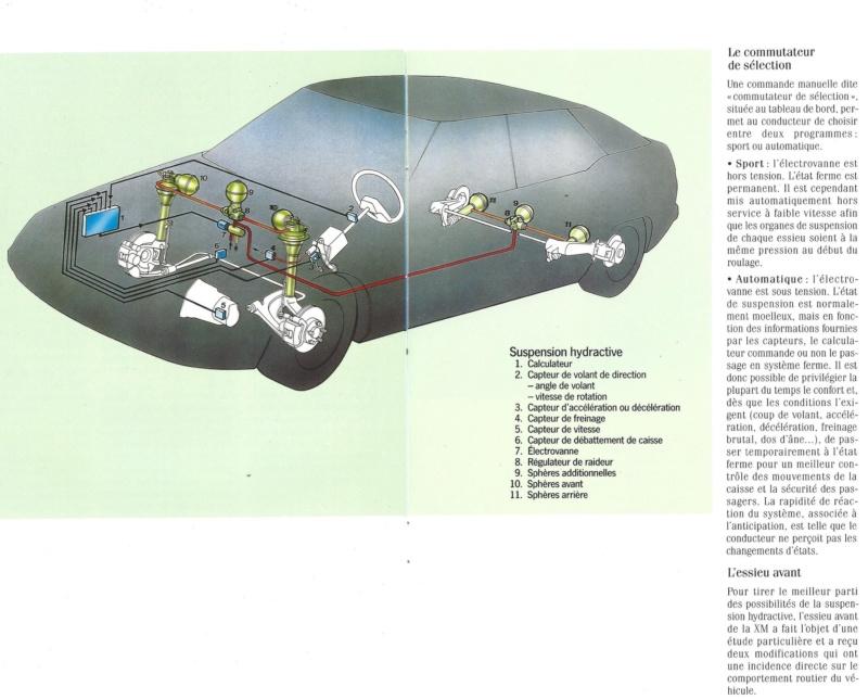 les YOUNGTIMERS (Citroën récentes: AX, BX , CX , XM....) - Page 3 3420
