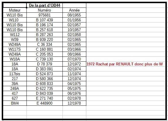 Recensement moteurs BERNARD - Page 5 3628