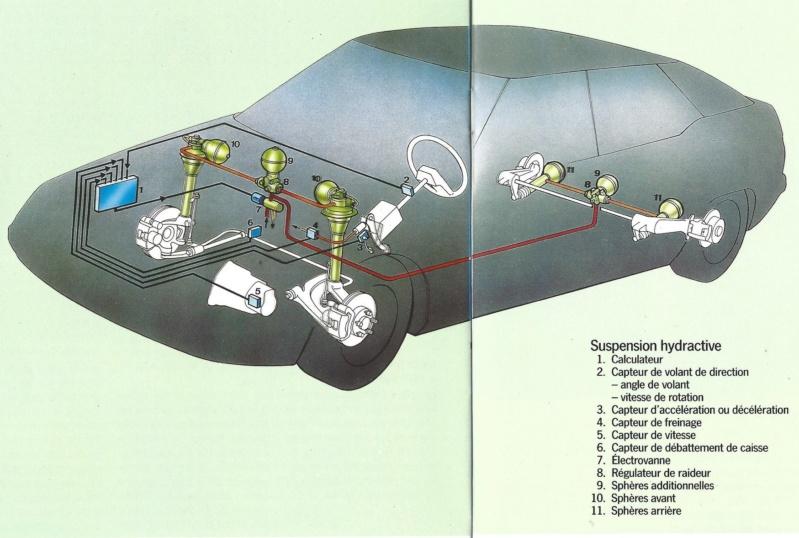 les YOUNGTIMERS (Citroën récentes: AX, BX , CX , XM....) - Page 3 3913