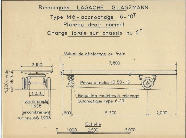 Le Tracteur FAR (le Cheval Mécanique) - Page 2 750