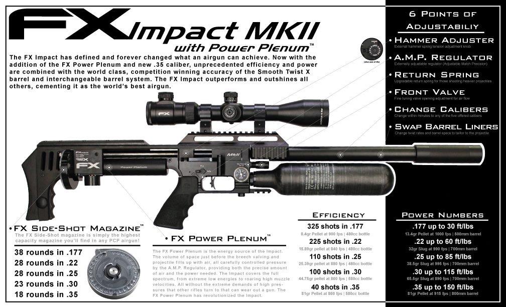 Fx impact en .35 01c41310