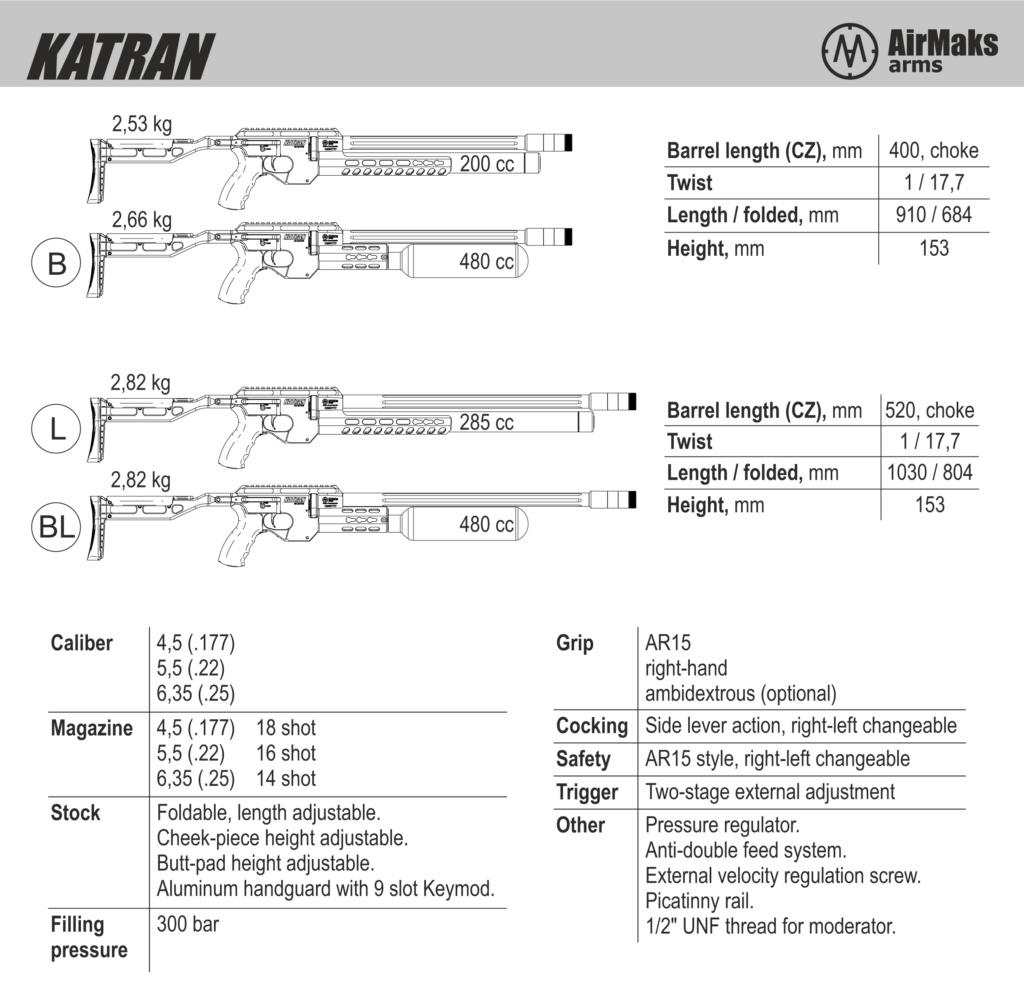 ça à l'air pas mal Katran10