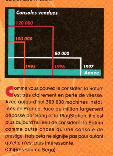 Bilan des ventes de chaque console en France 98-05_10