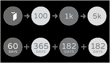 LEGO IDEAS - como funciona? 55435710
