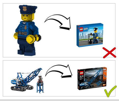 LEGO IDEAS - como funciona? 55436810