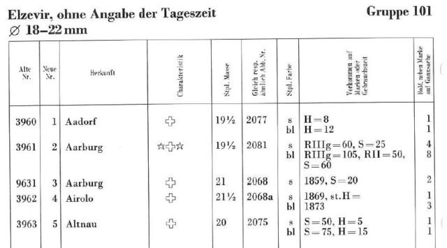 Grosses Handbuch der Abstempelungen auf Schweizer Marken (Ausgabe in 8 Ordnern) Abstem10