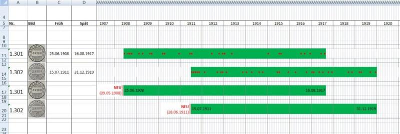 Excel-Profis gesucht Xls-be11