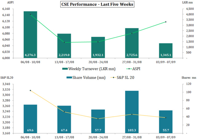 Weekly Stock Market Roundup - Page 2 Graph_15
