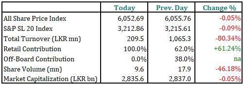 Daily Stock Market Update (24.08.2018) Overvi10