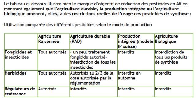 Data Pesticides Captur22