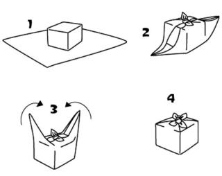 Furoshiki, l'art de l'emballage japonais Furosh14