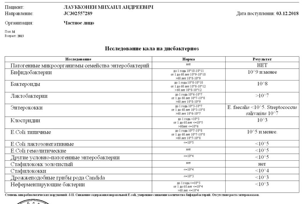Михаил 24.02.2013г, РДА + мама Ольга.  - Страница 3 1-03_111