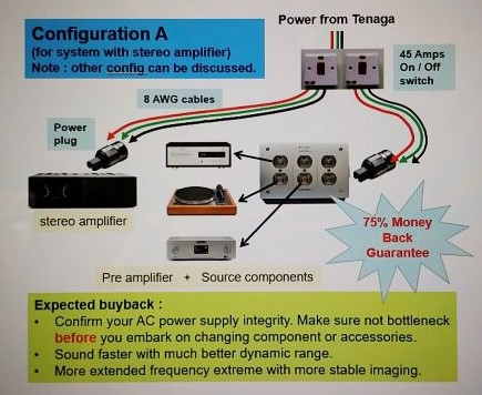 AC Power Supply Optimization Service Config10
