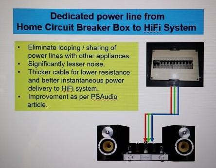 AC Power Supply Optimization Service Dedica10