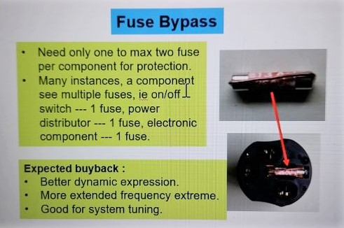 AC Power Supply Optimization Service Fuse_b12
