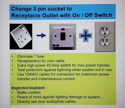 AC Power Supply Optimization Service Socket13