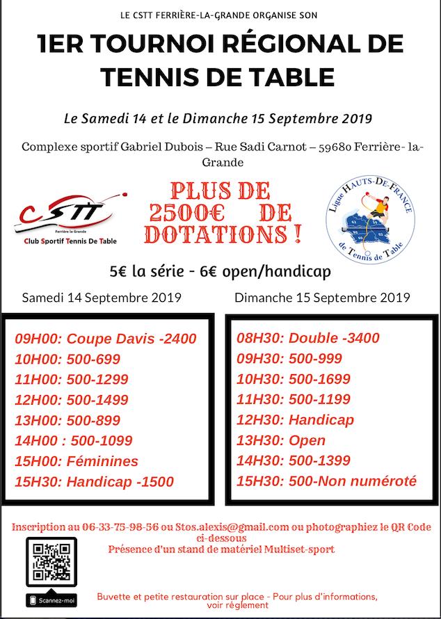 Tournoi du CSTT Ferrière-la-grande le 14 & 15 Septembre 2019 Captur13