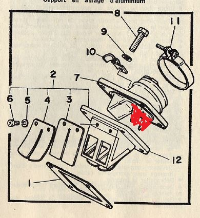 Remise en route DTMX 125 2A8 de 1977 - Page 3 Clapet10