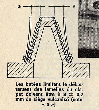 Dtmx 125 2A8 de 1979 - Page 2 Clapet11