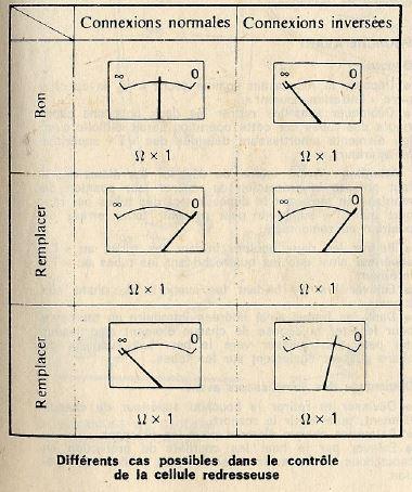 Remise en route DTMX 125 2A8 de 1977 - Page 8 Diode11