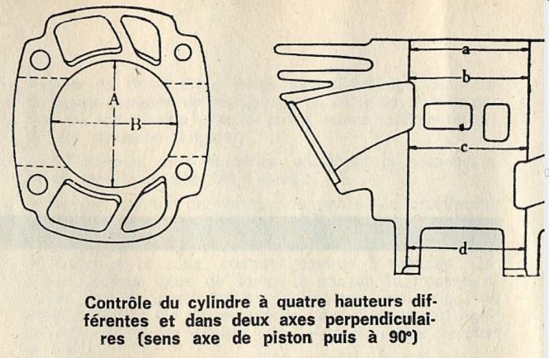 Remise en route DTMX 125 2A8 de 1977 - Page 5 Rtm-cy10
