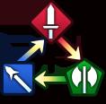 Fire Emblem Factions Triang10
