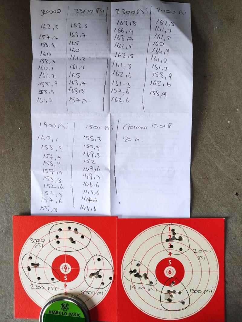 Amélioration pistolet 1701p silhouette Crosman ? - Page 2 Img_2033