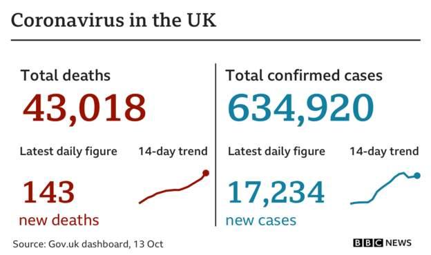Coronavirus - 13th October 00a33b10