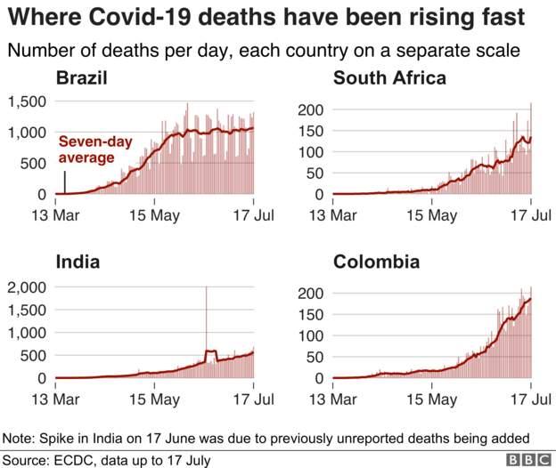 Coronavirus - 18th July 08bad210