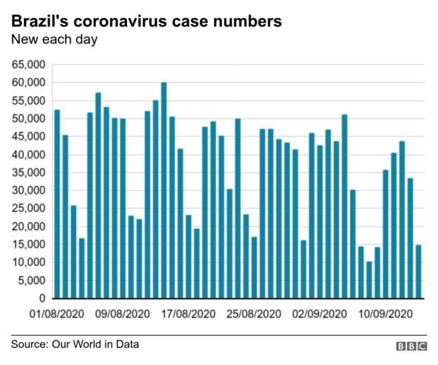 Coronavirus - 18th September 0c7aa810
