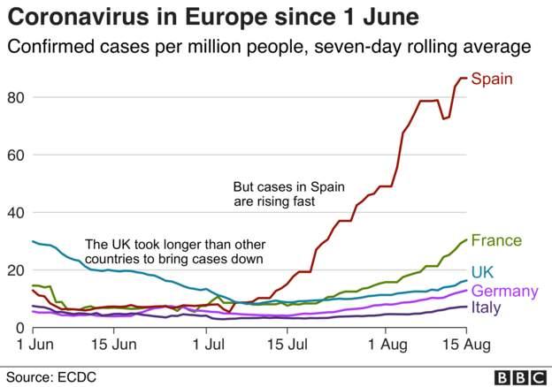 Coronavirus - 16th August 13705f10