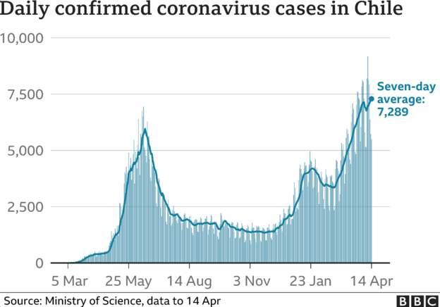 Coronavirus - 16th April 2021 1b580410