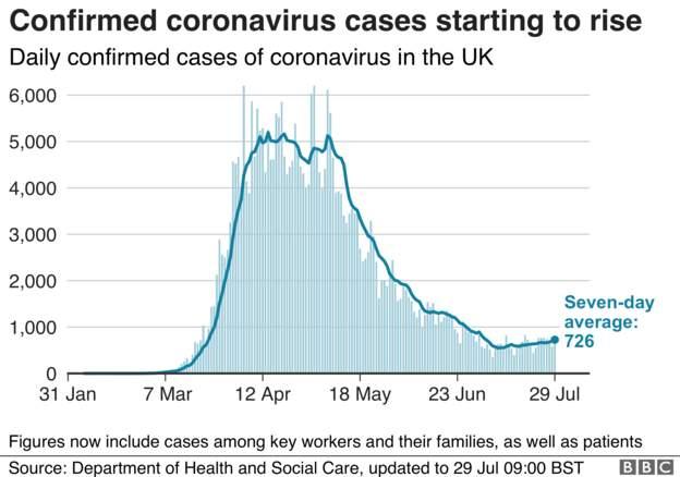 Coronavirus - 29th July 2018ac10