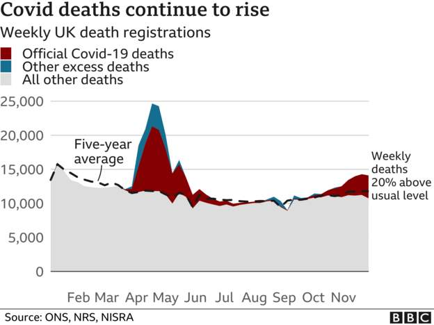 Coronavirus - 8th December 2087e110
