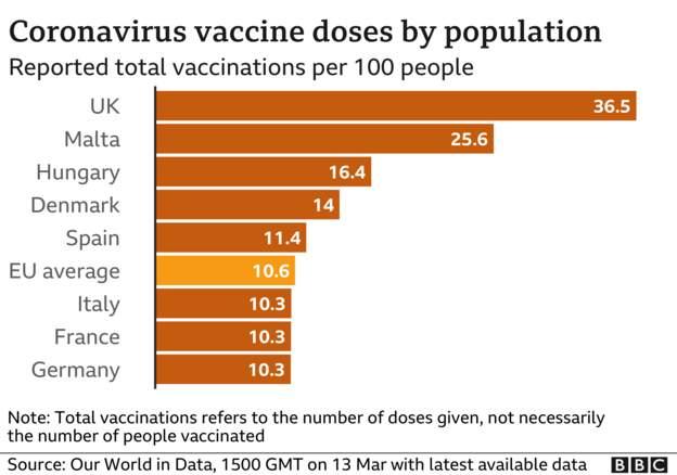 Coronavirus - 15th March 2377f010