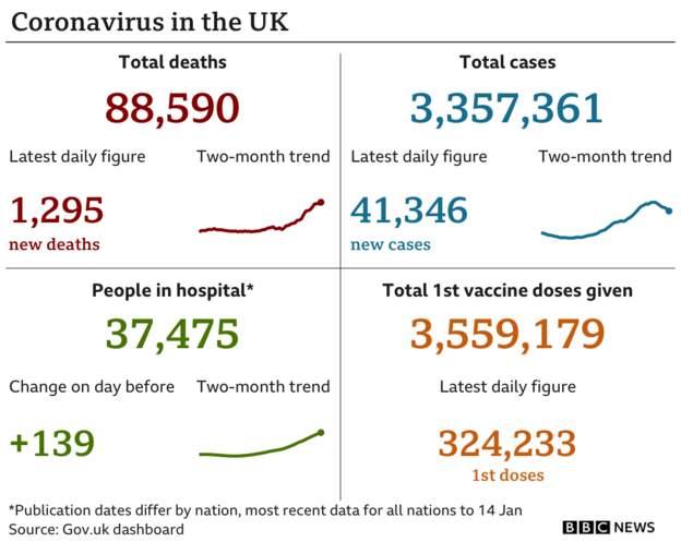 Coronavirus - 16th January 2021 239f7410