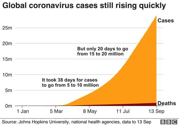 Coronavirus - 14th September 2840a510
