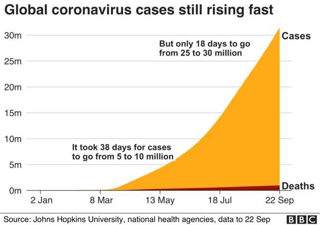 Coronavirus - 23rd September 2a97c310