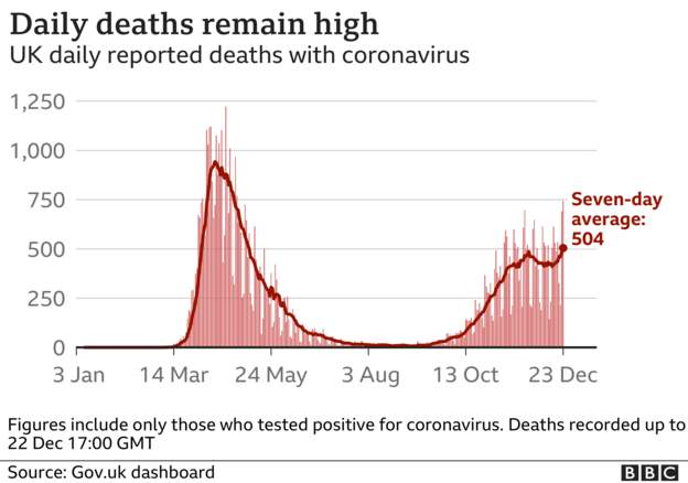 Coronavirus - 24th December 32eb2f10