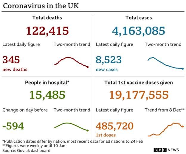 Coronavirus - 26th February 2021 36b3cd11