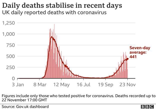 Coronavirus - 23rd November 3a79c510