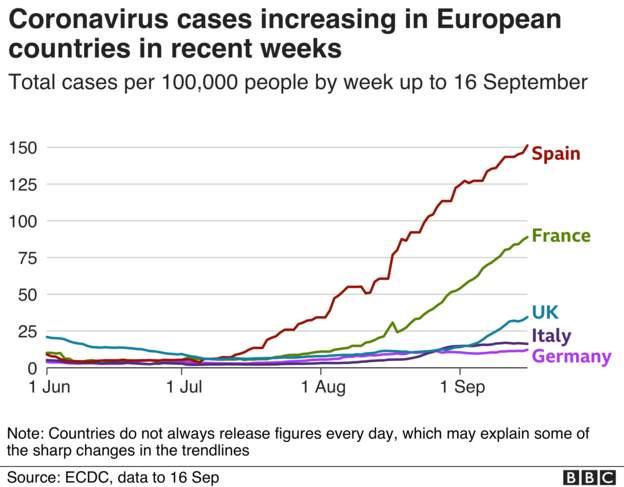 Coronavirus - 18th September 3d4ec710