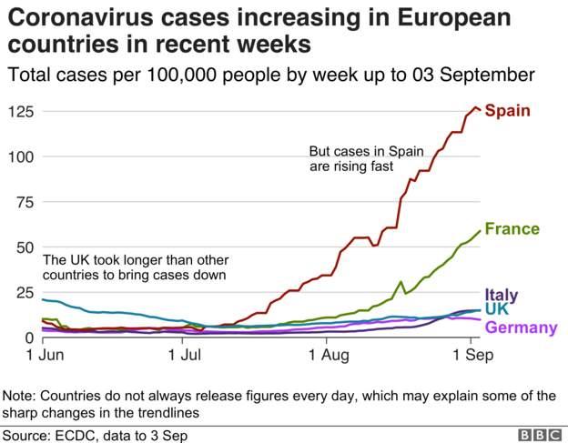 Coronavirus - 4th September 3eef2d10