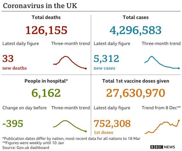 Coronavirus - 21st March 2021 403dcd10